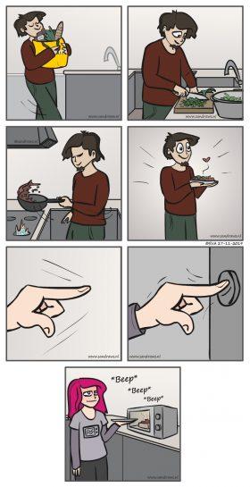 microwave is my kitchen - strip